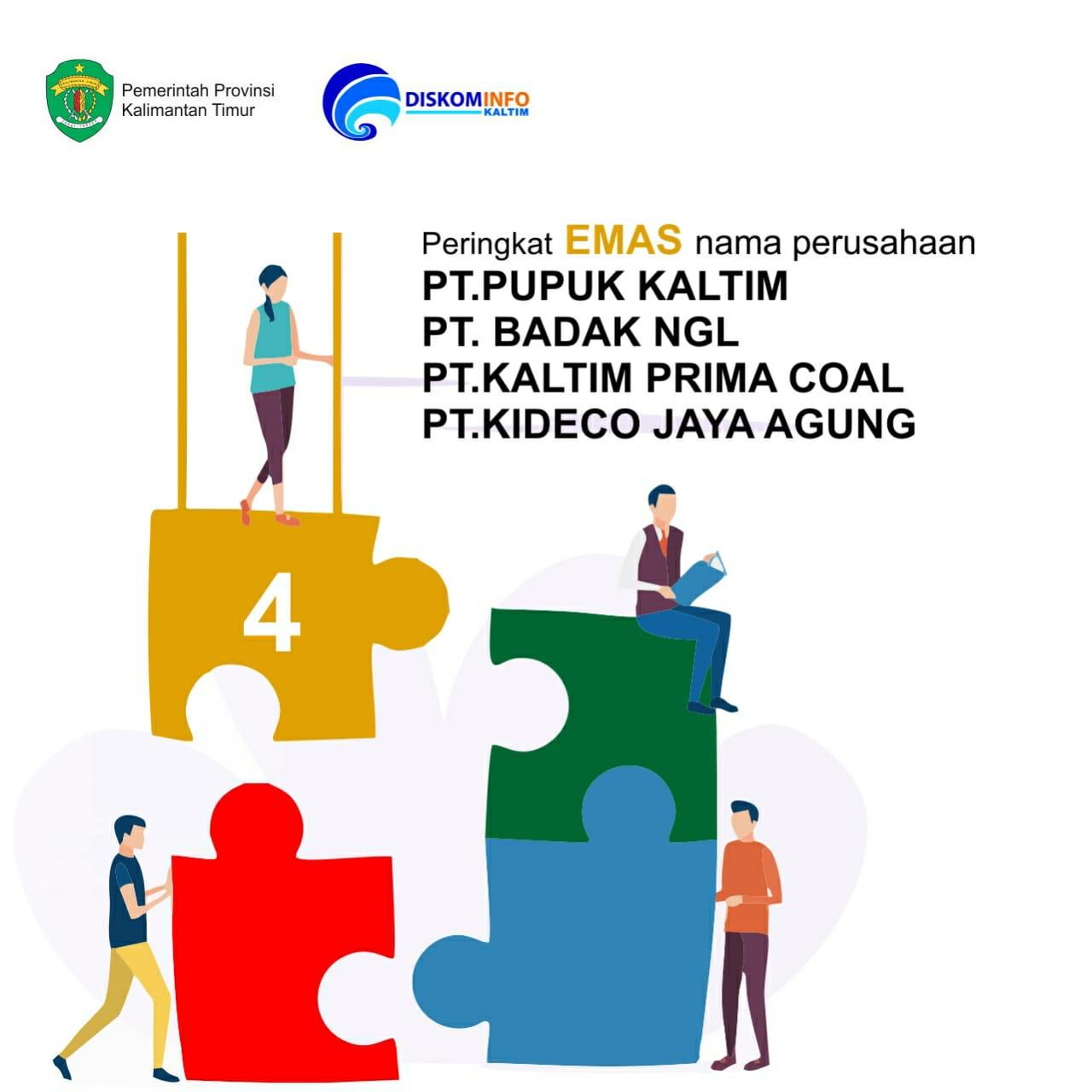 Program Penilaian Peringkat Kinerja Perusahaan dalam Pengelolaan Lingkungan Hidup (PROPER) tahun 2019/2020