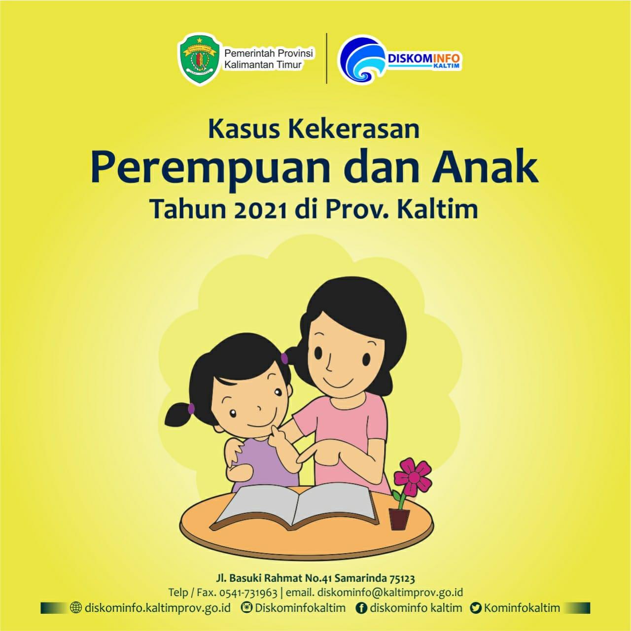 • Kasus Kekerasan Perempuan dan Anak Tahun 2021 di Provinsi Kalimantan Timur pada 3 (Tiga) Tahun Terakhir
